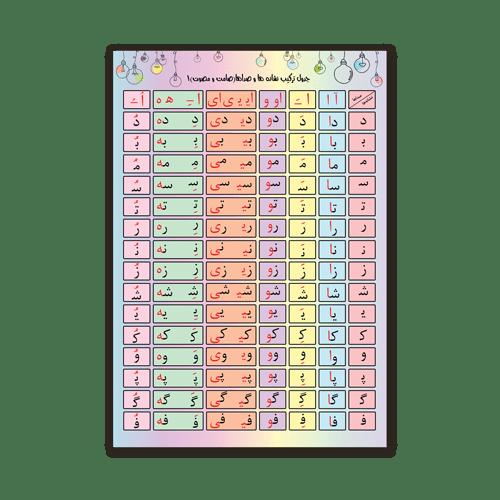 جدول صامت و مصوت